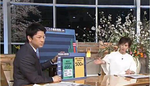 富川悠太アナが報ステにコロナから退院・復帰はいつ?回復した有名人から検証してみた!